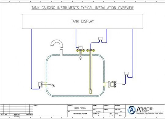 Tank Gauging System